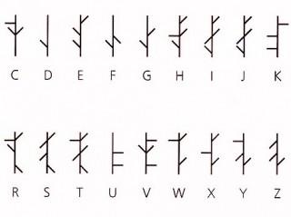 Das Foto zeigt einen Ausschnitt aus dem Telegrafie-Alphabet